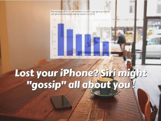 "You have a coffee with your friend and forget your iphone. Depending on how you configured your setting, a stranger that picks it up     can make Siri ""gossip"" about you even if the phone is locked"